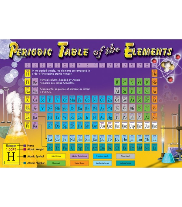 Periodic Table Of Elements Bulletin Board Set