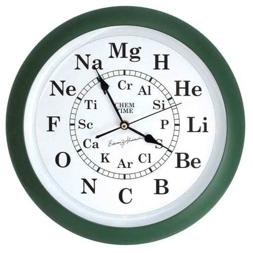 small resolution of chem time clock