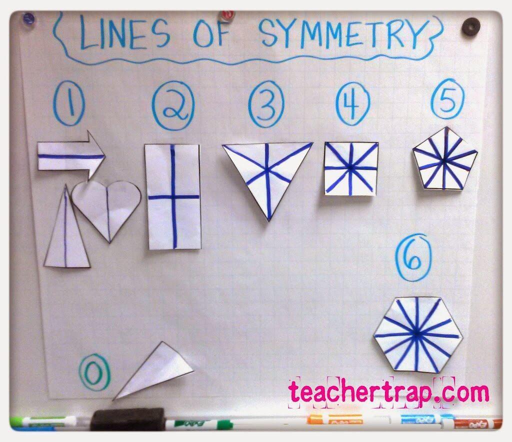 Hands On Geometry Teacher Trap