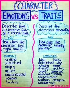 Image result for character traits anchor charts