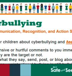 Cyberbullying: Communication [ 678 x 1200 Pixel ]