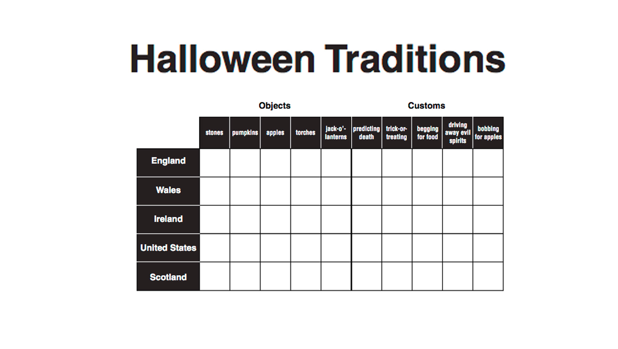 Halloween Traditions Activity