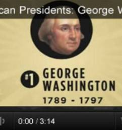 George Washington Videos \u0026 Activities for Presidents' Day - TeacherVision [ 678 x 1200 Pixel ]