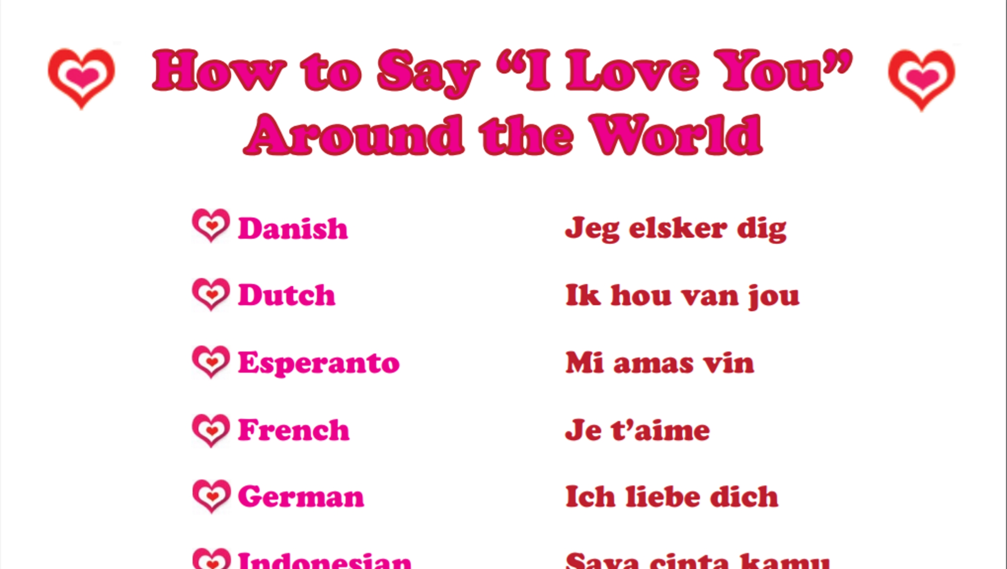 How To Say I Love You In Many Languages