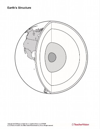 structure of the earth diagram yaskawa j1000 wiring s teachervision