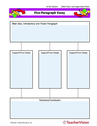 ano ang venn diagram tagalog crochet coaster top 10 most popular graphic organizers teachervision five paragraph essay