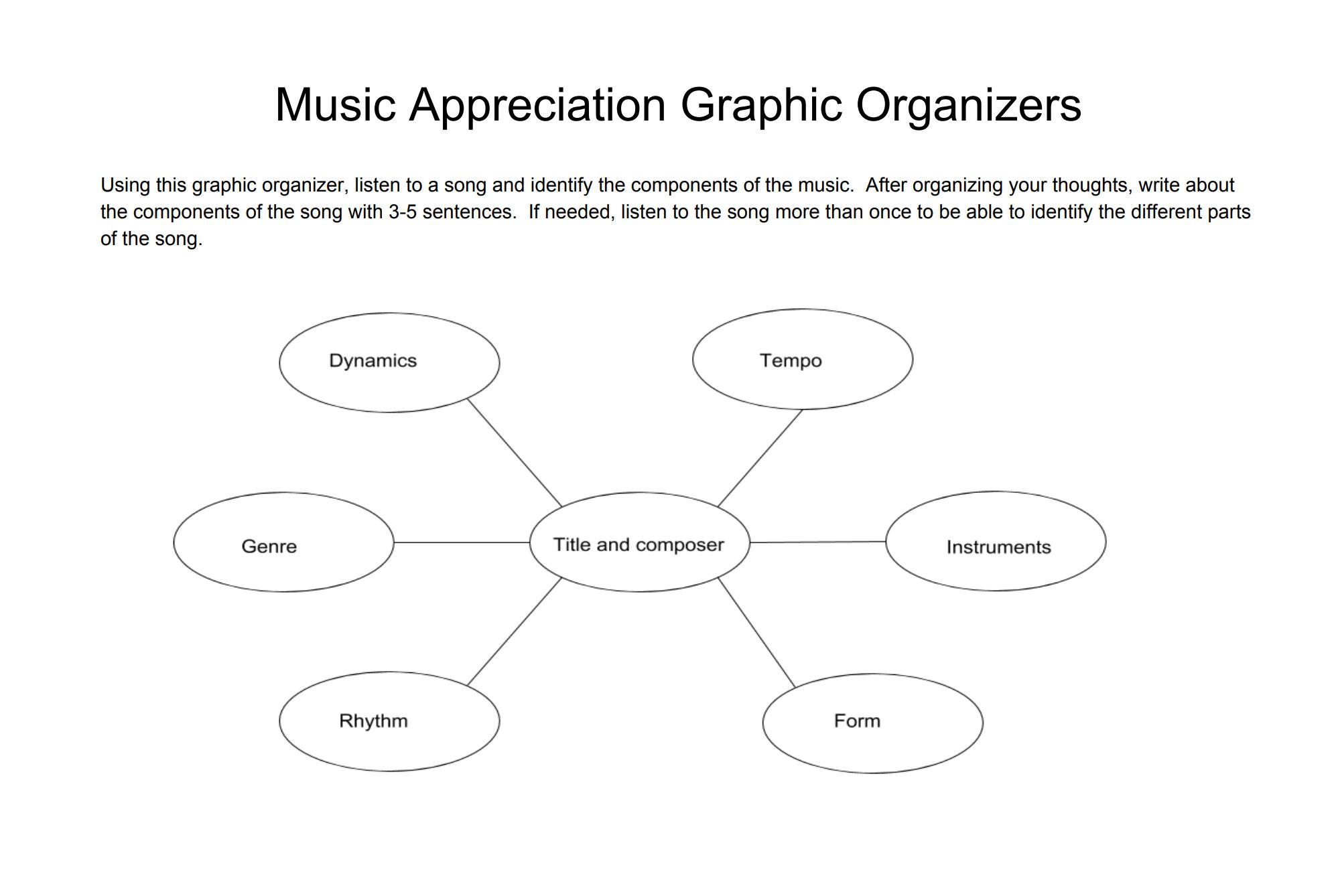 hight resolution of Three Music graphic organizers - TeacherVision