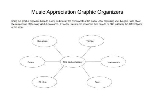 small resolution of Three Music graphic organizers - TeacherVision