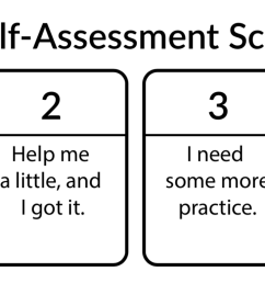 Self-Assessment Scale - TeacherVision [ 780 x 1860 Pixel ]