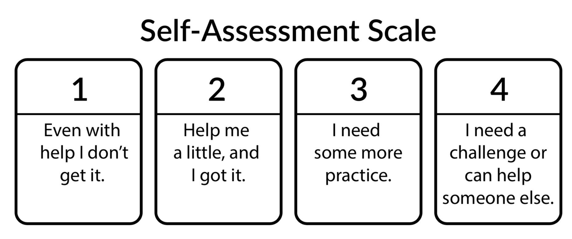 hight resolution of Self-Assessment Scale - TeacherVision