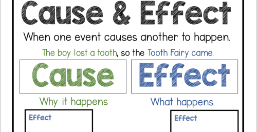 small resolution of New This Week: Cause and Effect Graphic Organizers - TeacherVision