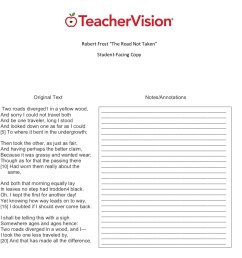 Comparing and Contrasting Poetry Lesson Plans - TeacherVision [ 1080 x 1186 Pixel ]