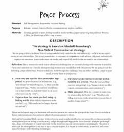 Peace Process - TeacherVision [ 1264 x 1000 Pixel ]