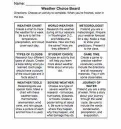 Weather Choice Board - TeacherVision [ 1291 x 1000 Pixel ]