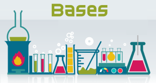 O Level Chemistry Revision Notes Archives - TeachifyMe