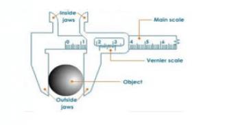 Vernier Caliper- How to Use