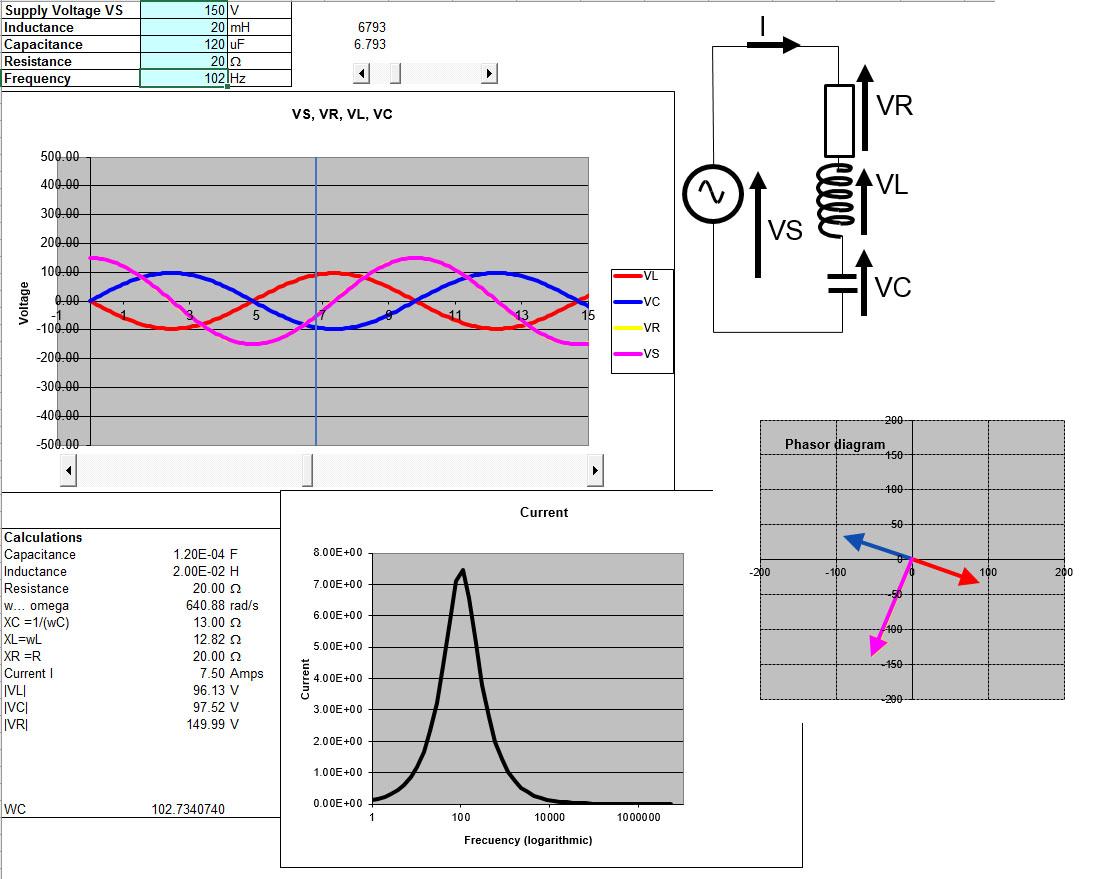 hight resolution of rlc circuit simulation screenshot
