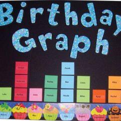 Venn Diagram Bulletin Board 91 Ezgo Marathon Wiring Bar Charts | Diagrams Tree Games Reception Foundation - Teachingcave.com