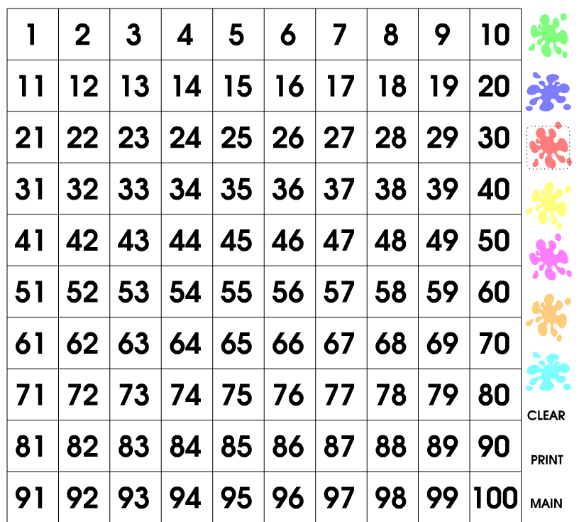 Addition Subtraction Multiplication Amp Times Tables Games