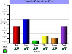 Venn Diagrams and Carroll Diagrams for KS1 | Bar Chart | Year 1 | Year 2 | Year 3  TeachingCave