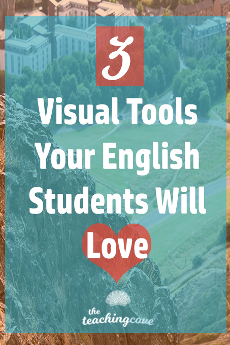 3 Visual Software Tools Your English Class Will Love