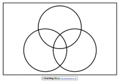 4 way venn diagram generator sony aftermarket stereo wiring with lines template printable triple ~ odicis