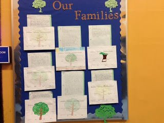 Family Tree Bulletin Board