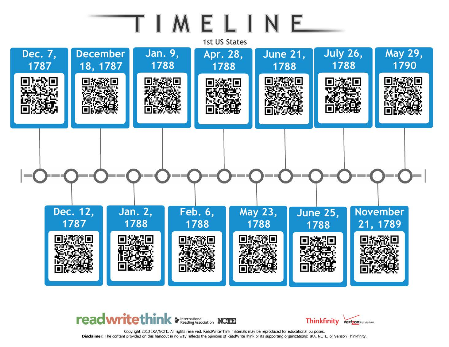 Guest Post Qr Code Tips With Nancy Alvarez Of Teaching