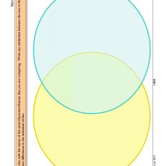 Three Way Venn Diagram Rj45 Plug Wiring Postcard Template Search Results Teachit English