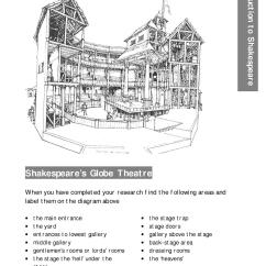 Shakespeare Globe Theater Diagram 1990 Winnebago Chieftain Wiring Diagrams Research The Theatre