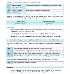 Negative Prefix Worksheet   Printable Worksheets and Activities for  Teachers [ 1754 x 1240 Pixel ]
