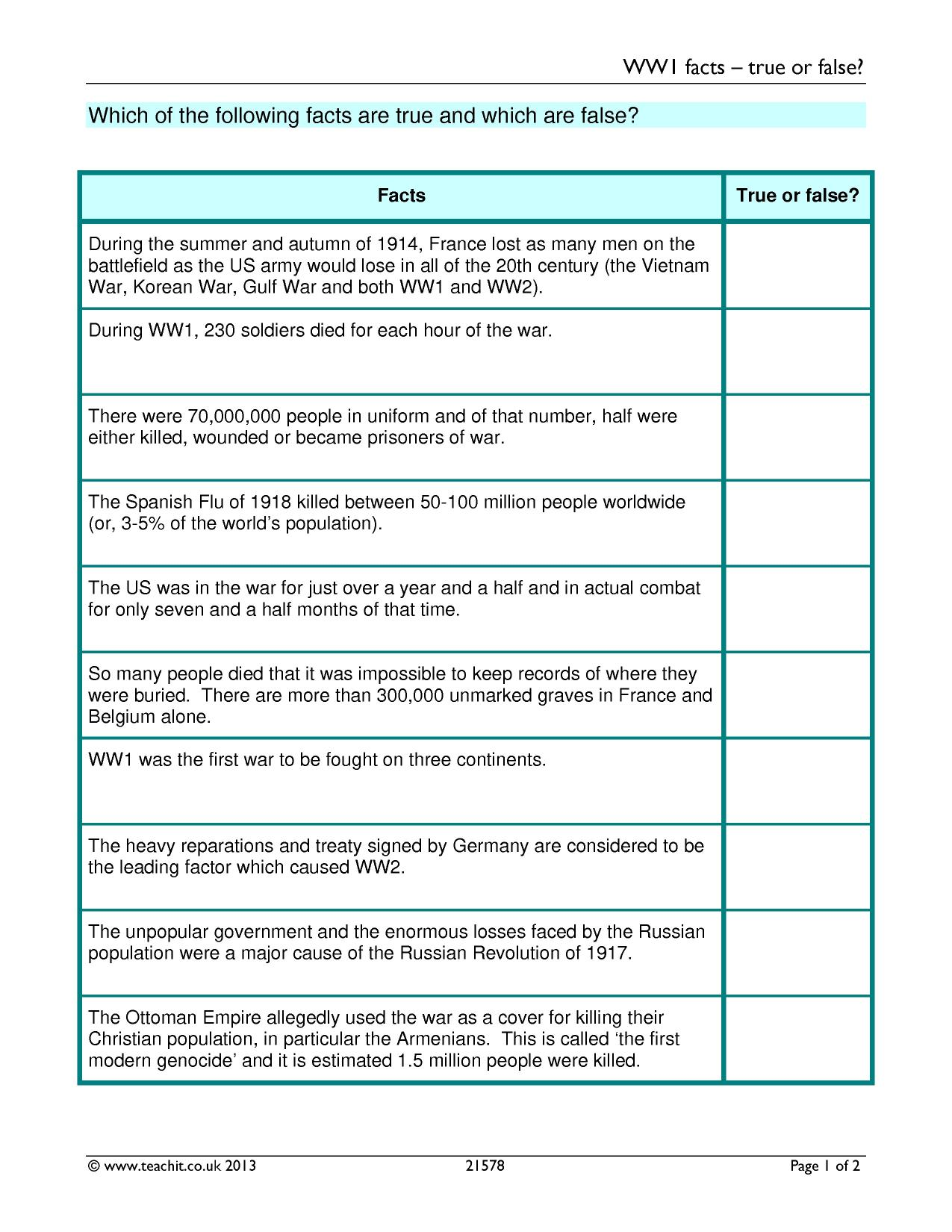 Ks4 Poems Resources For English Teachers