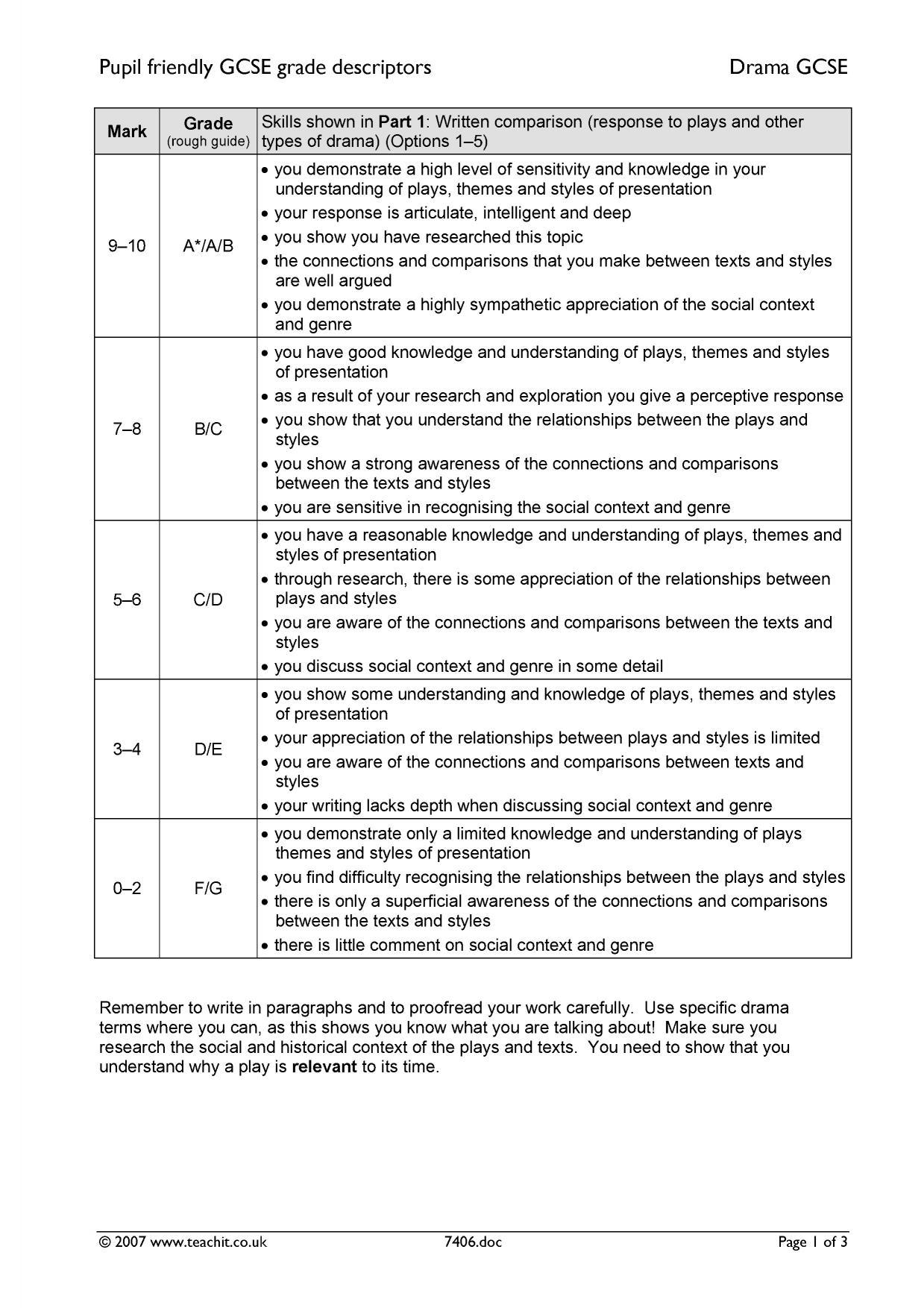 Pupil Friendly Gcse Grade Descriptors