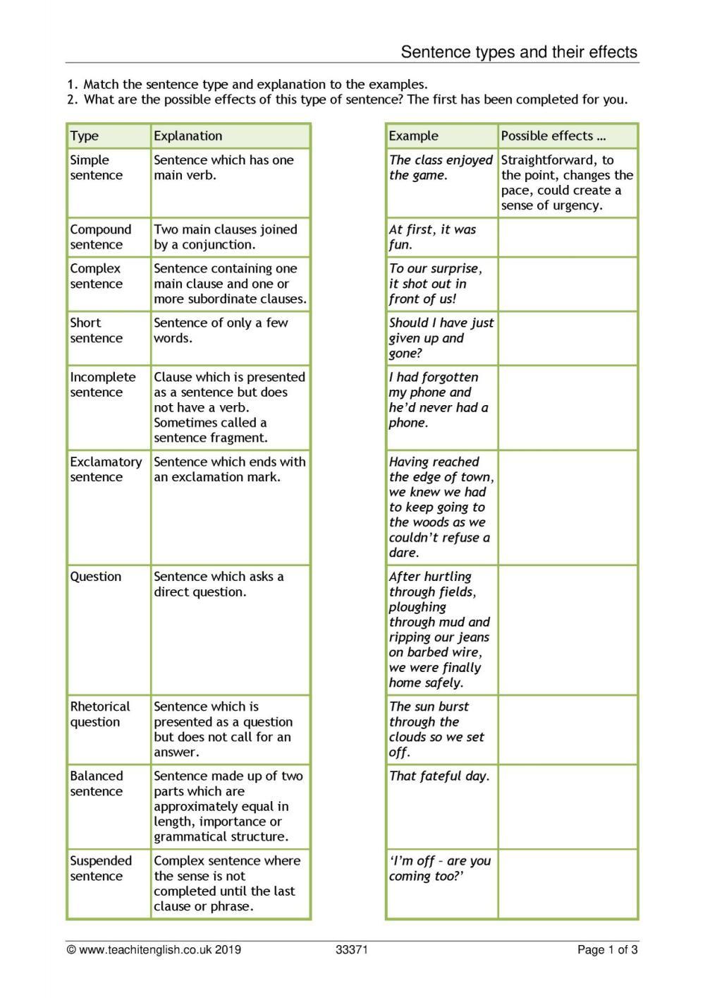 medium resolution of KS3 Grammar and vocabulary   Sentence construction   Teachit English