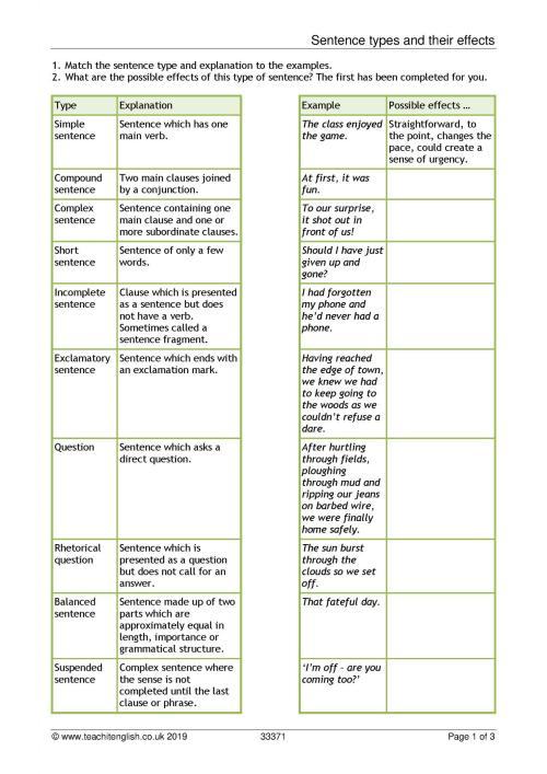 small resolution of KS3 Grammar and vocabulary   Sentence construction   Teachit English