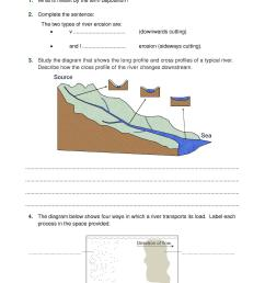ks4 rivers teachit geography blank plant cell diagram to label label a river diagram [ 1240 x 1754 Pixel ]