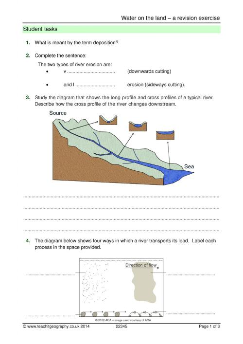 small resolution of ks4 rivers teachit geography blank plant cell diagram to label label a river diagram