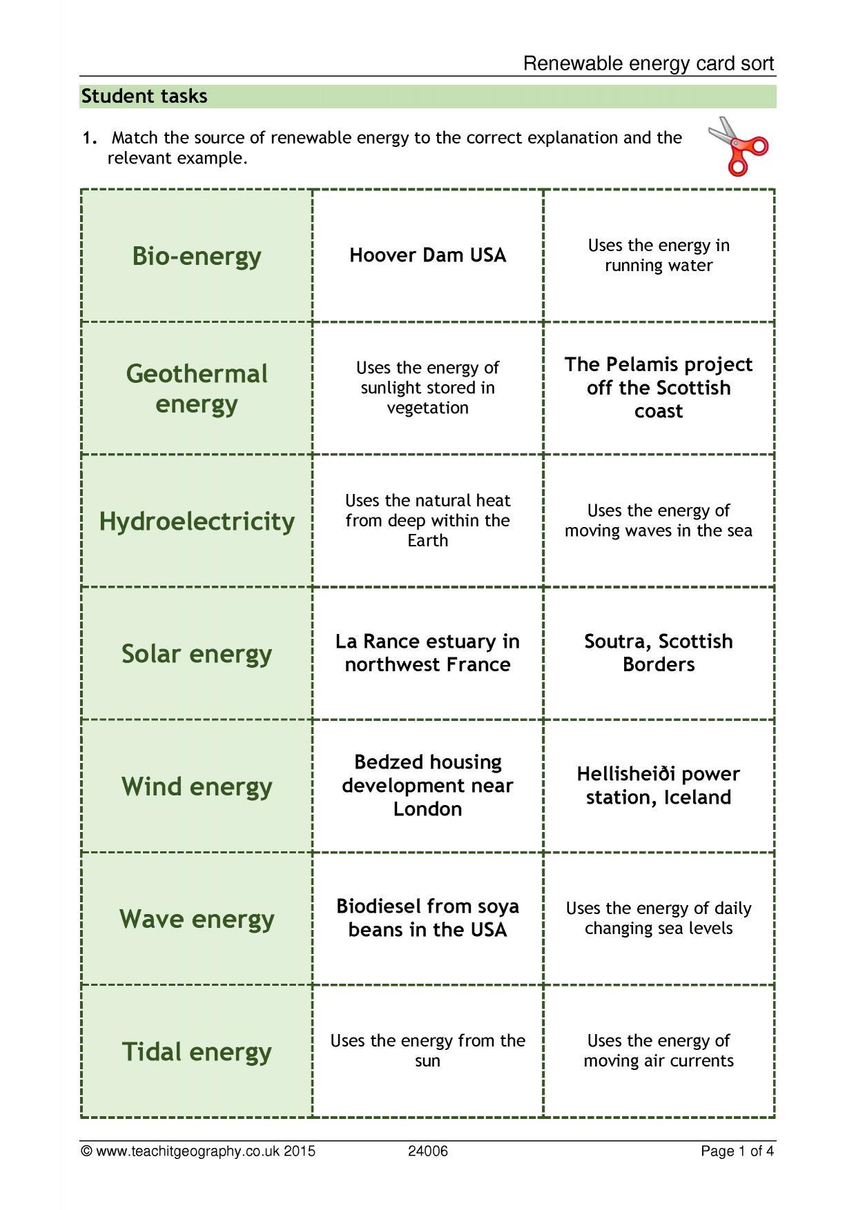 Printables Of Renewable Energy Worksheet Ks3