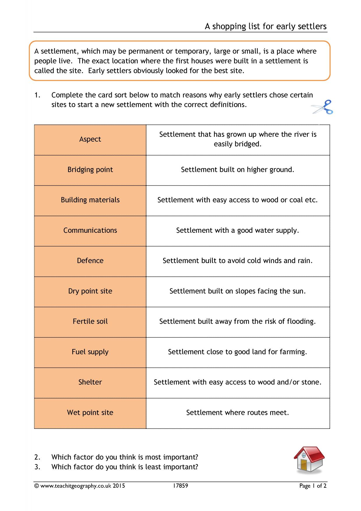 Worksheet Natural Resources 3