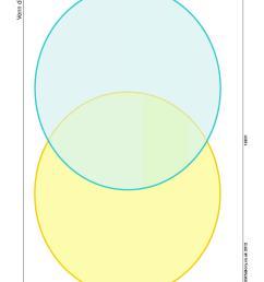 venn diagrams teaching templates and tools [ 1239 x 1754 Pixel ]