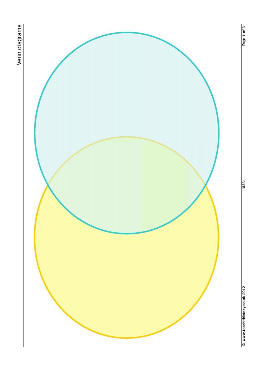 medium resolution of venn diagrams teaching templates and tools