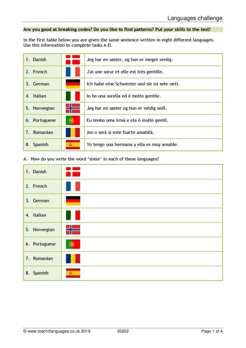 small resolution of French language teaching resources   TeachIt Languages - Teachit Languages