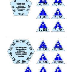 Hcf And Lcm Using Venn Diagrams Infrastructure Visio Diagram Ks3 Number Properties  Teachit Maths