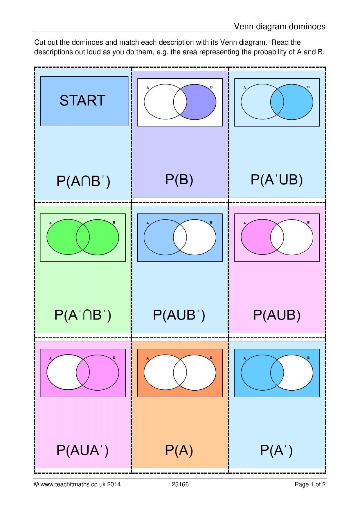 venn diagram math division fender stratocaster wire dominoes probability diagrams