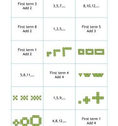 sequences - search results - Teachit Maths [ 1754 x 1240 Pixel ]