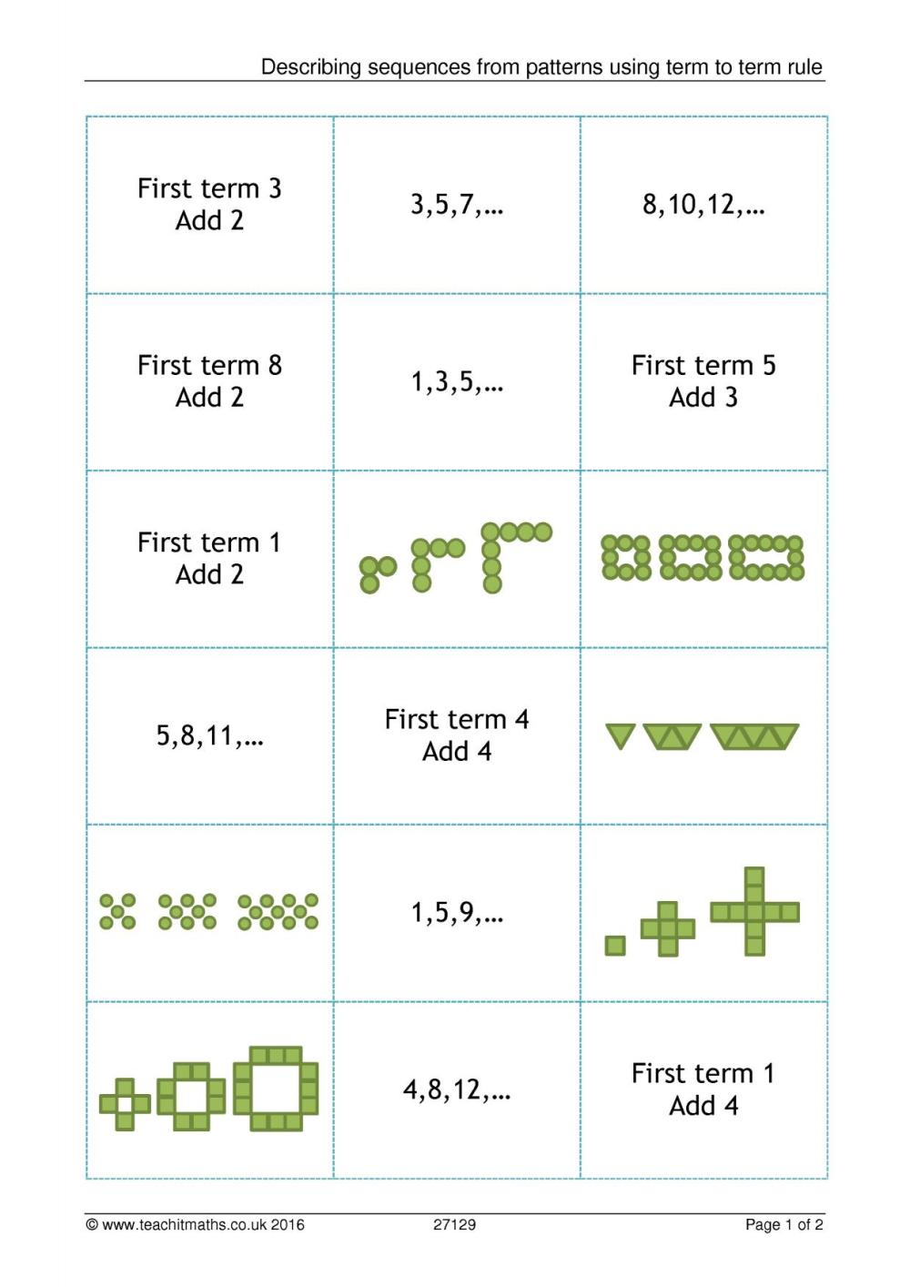 medium resolution of sequences - search results - Teachit Maths