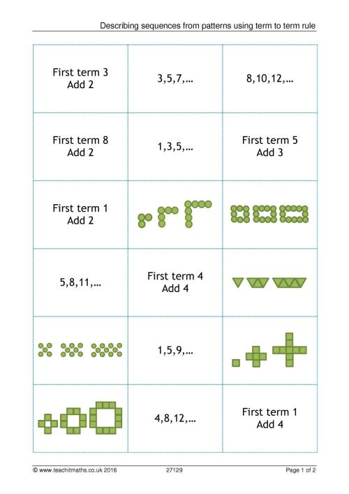 small resolution of sequences - search results - Teachit Maths