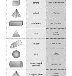Solid Shapes Worksheets   Printable Worksheets and Activities for Teachers [ 1754 x 1239 Pixel ]