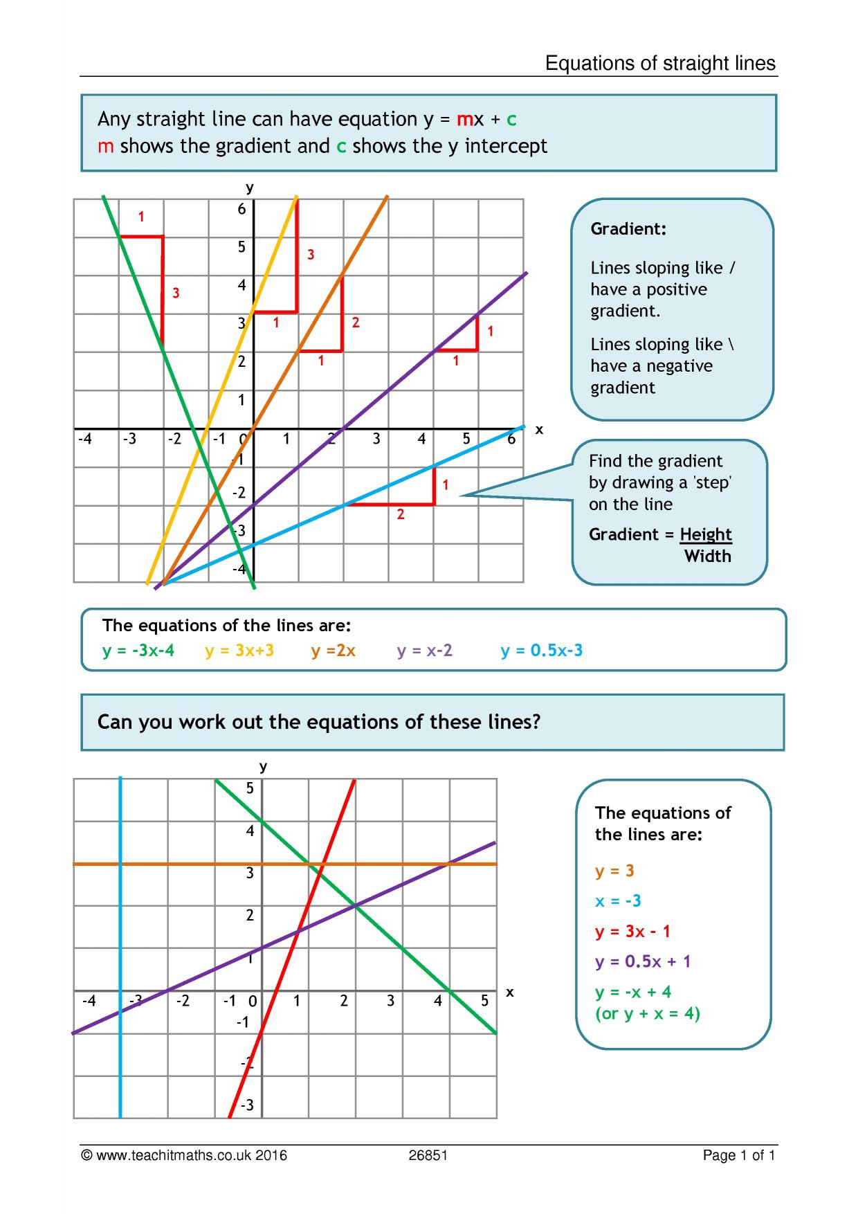 Poster On Equations Of Straight Lines