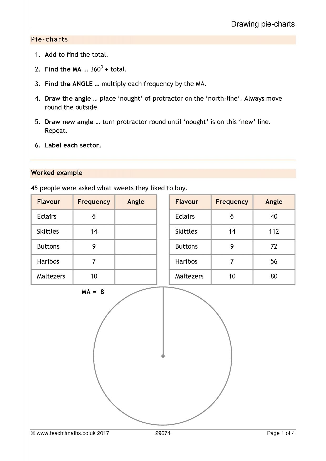 Bar Chart Questions Ks3